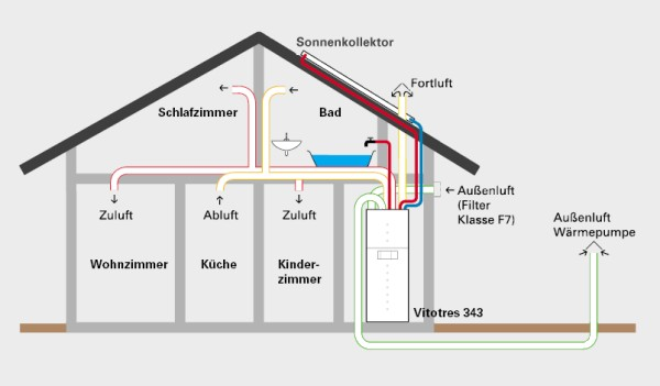 sys-passivhaus1